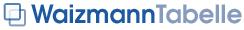 WaizmannTabelle - Zahnzusatzversicherungen im Vergleich